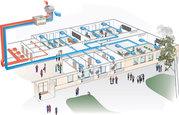 Охлаждение воздуха промышленных помещений кондиционеры
